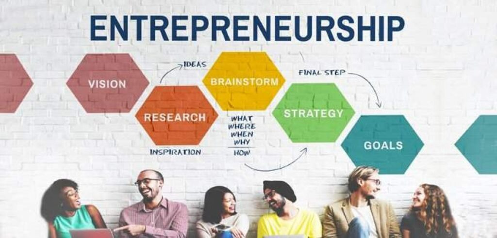 Entrepreneurship Kent Paul Scarborough